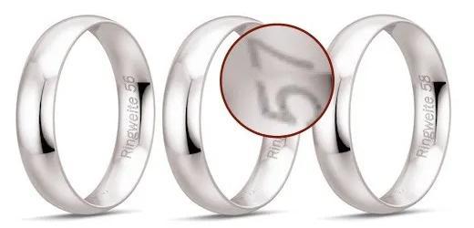Mit Musterringen Ringweite messen